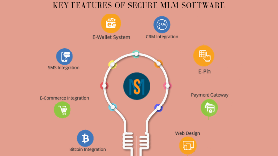 Features of MLM Software